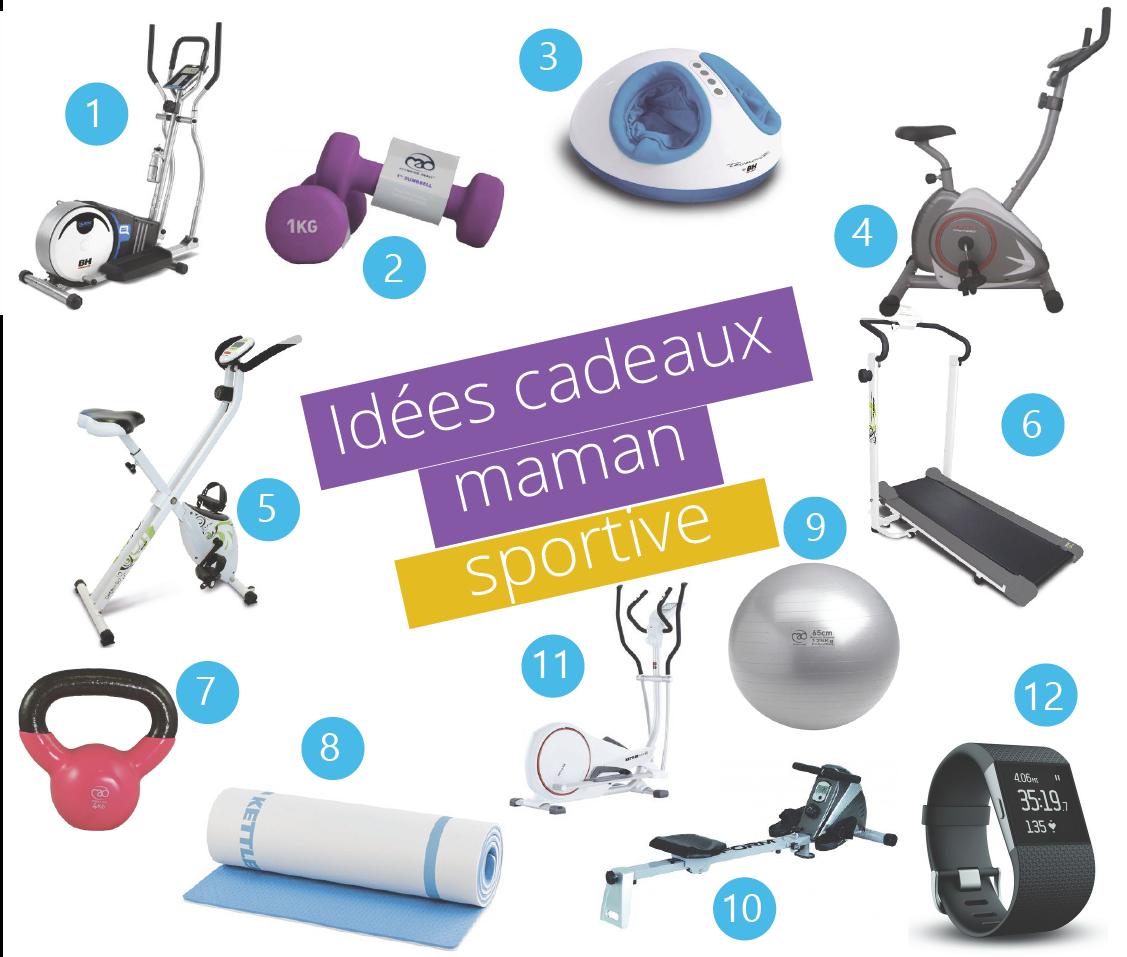 Un cadeau de no l pour un sportif le blog declic fitness - Idee de cadeau de noel pour maman ...