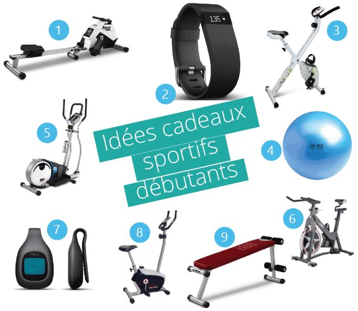 idée cadeau sportif Idées cadeaux pour sportif débutant   Le blog Declic Fitness idée cadeau sportif